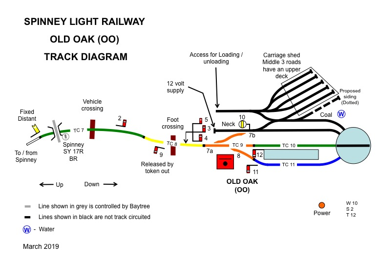 Old Oak Track Diagram