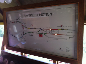 new baytree diagram